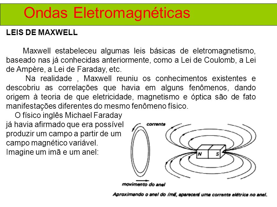 Ondas Eletromagnéticas LEIS DE MAXWELL Maxwell estabeleceu algumas leis básicas de eletromagnetismo, baseado nas já conhecidas anteriormente, como a Lei de Coulomb, a Lei de Ampère, a Lei de Faraday, etc.