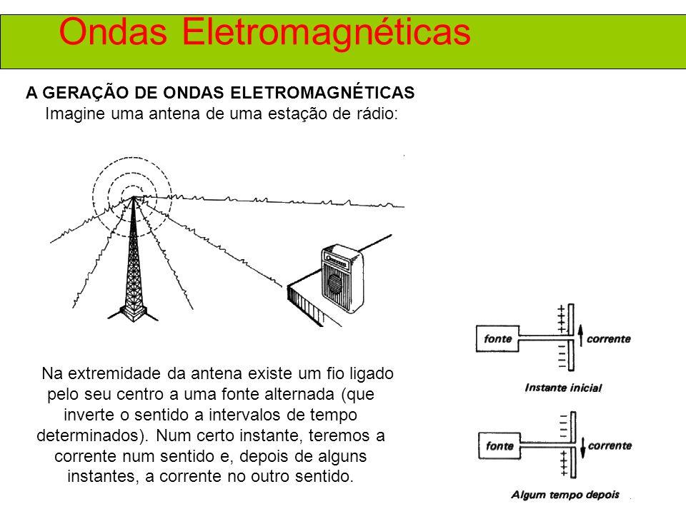 Ondas Eletromagnéticas A GERAÇÃO DE ONDAS ELETROMAGNÉTICAS Imagine uma antena de uma estação de rádio: Na extremidade da antena existe um fio ligado pelo seu centro a uma fonte alternada (que inverte o sentido a intervalos de tempo determinados).
