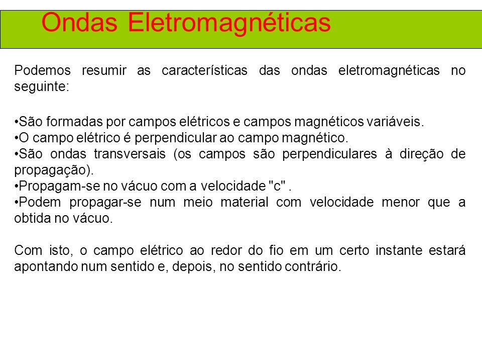 Ondas Eletromagnéticas Esse campo elétrico variável irá gerar um campo magnético, que será também variável.