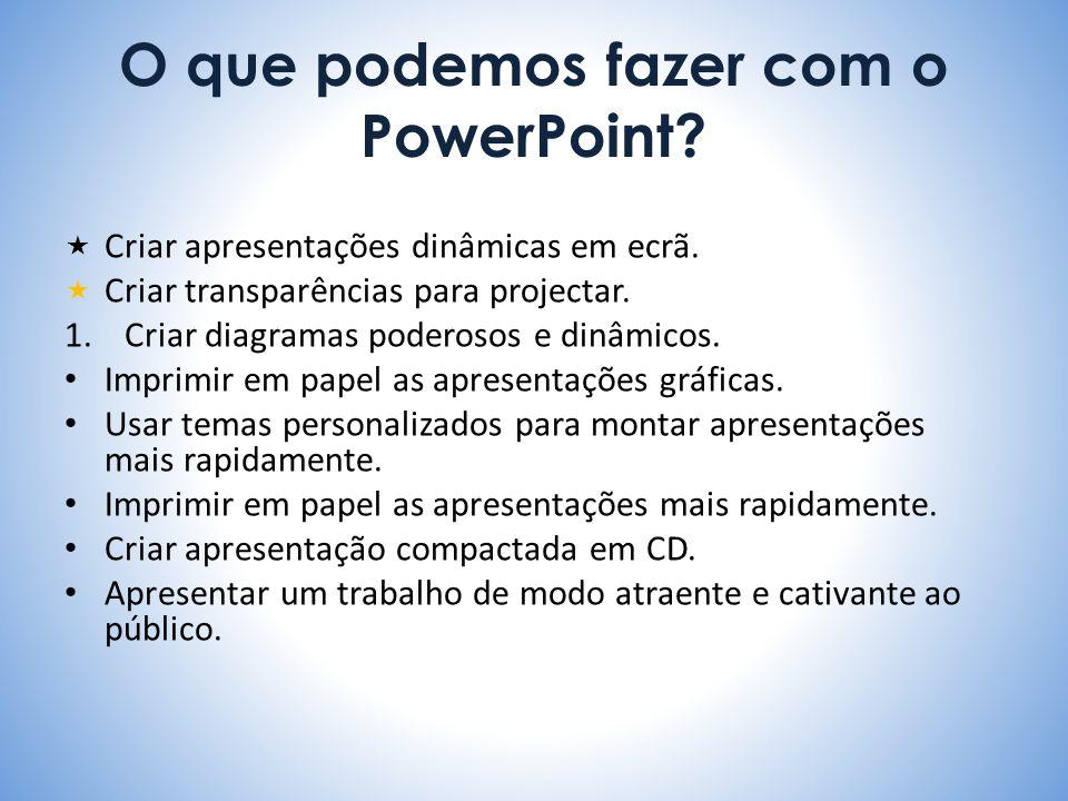 O que podemos fazer com o PowerPoint? Criar apresentações dinâmicas em ecrã. Criar transparências para projectar. 1.Criar diagramas poderosos e dinâmi