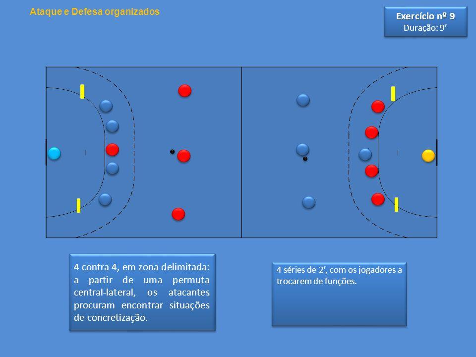 4 contra 4, em zona delimitada: a partir de uma permuta central-lateral, os atacantes procuram encontrar situações de concretização. 4 séries de 2, co