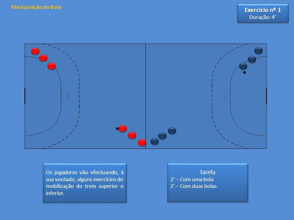 Manipulação da Bola Tarefa 2 – Com uma bola 2 – Com duas bolas Tarefa 2 – Com uma bola 2 – Com duas bolas Os jogadores vão efectuando, à sua vontade,
