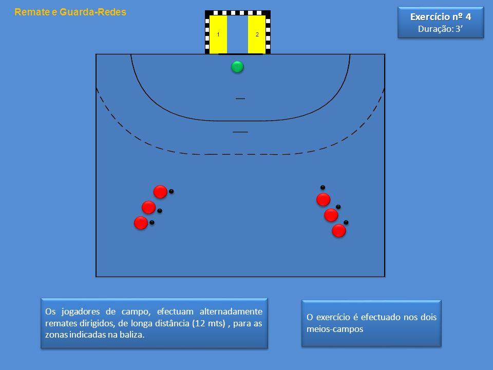 O exercício é efectuado nos dois meios-campos Os jogadores de campo, efectuam alternadamente remates dirigidos, de longa distância (12 mts), para as z