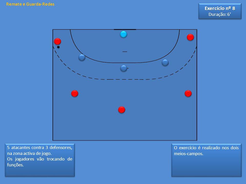 O exercício é realizado nos dois meios-campos. 5 atacantes contra 3 defensores, na zona activa de jogo. Os jogadores vão trocando de funções. 5 atacan