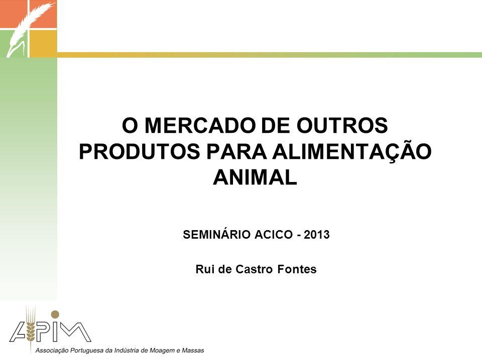 O MERCADO DE OUTROS PRODUTOS PARA ALIMENTAÇÃO ANIMAL SEMINÁRIO ACICO - 2013 Rui de Castro Fontes