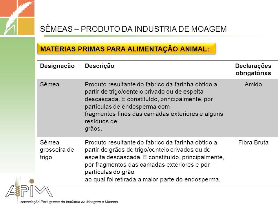SÊMEAS – PRODUTO DA INDUSTRIA DE MOAGEM DesignaçãoDescriçãoDeclarações obrigatórias SêmeaProduto resultante do fabrico da farinha obtido a partir de t