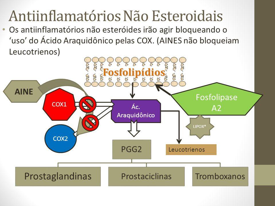 Antiinflamatórios Não Esteroidais Cada COX está relacionada com um tipo de efeito inflamatório, e inibindo a sua ação, teremos a inibição de uma série de mecanismos, inclusive aqueles que desempenham funções essenciais.