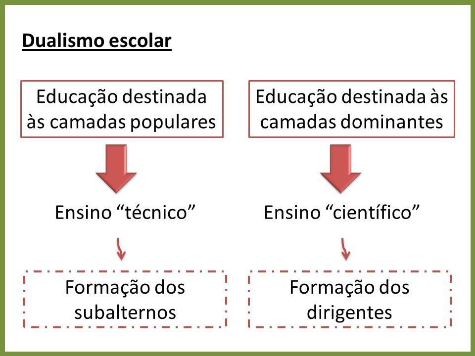 Organização das relações de produção e organização didático-pedagógica Às formas de organização da fábrica correspondem formas de organização da escola.
