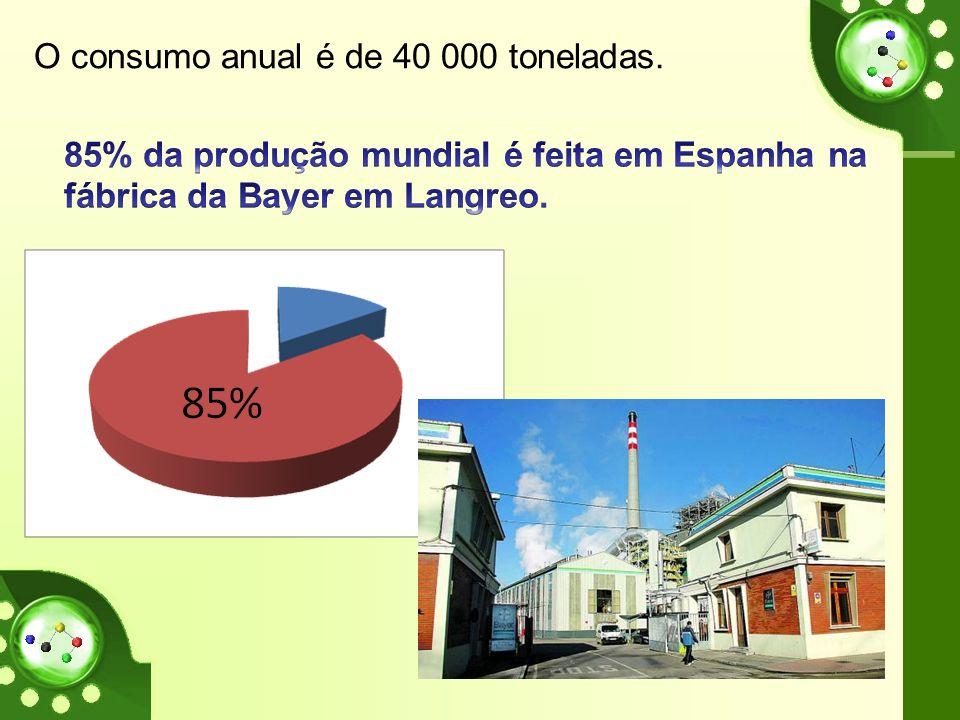 O consumo anual é de 40 000 toneladas.
