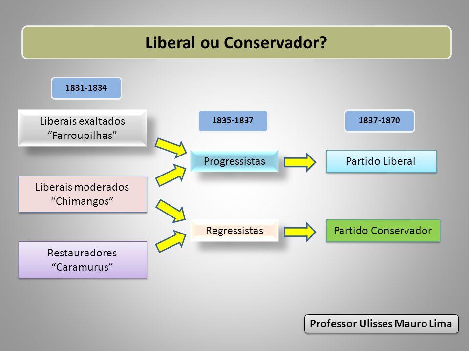 Liberal ou Conservador? Liberais exaltados Farroupilhas Liberais exaltados Farroupilhas Liberais moderados Chimangos Liberais moderados Chimangos Rest