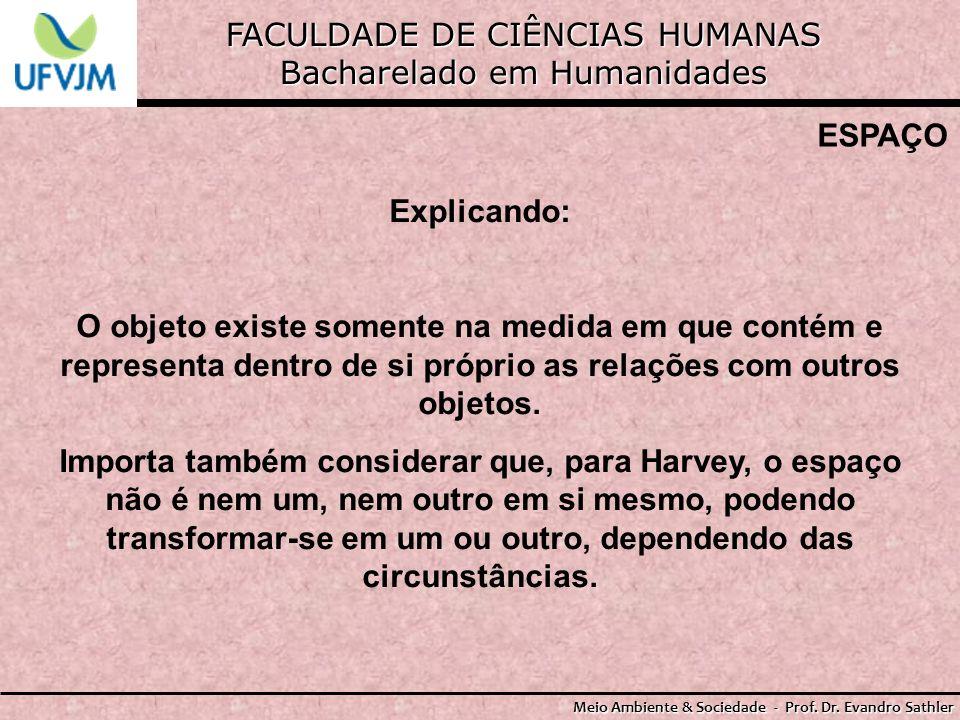 FACULDADE DE CIÊNCIAS HUMANAS Bacharelado em Humanidades Meio Ambiente & Sociedade - Prof. Dr. Evandro Sathler ESPAÇO Explicando: O objeto existe some