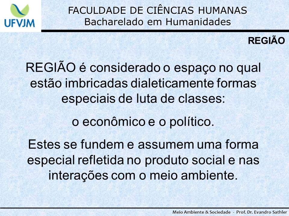 FACULDADE DE CIÊNCIAS HUMANAS Bacharelado em Humanidades Meio Ambiente & Sociedade - Prof. Dr. Evandro Sathler REGIÃO REGIÃO é considerado o espaço no