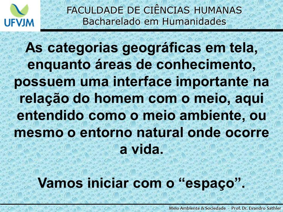 FACULDADE DE CIÊNCIAS HUMANAS Bacharelado em Humanidades Meio Ambiente & Sociedade - Prof. Dr. Evandro Sathler As categorias geográficas em tela, enqu