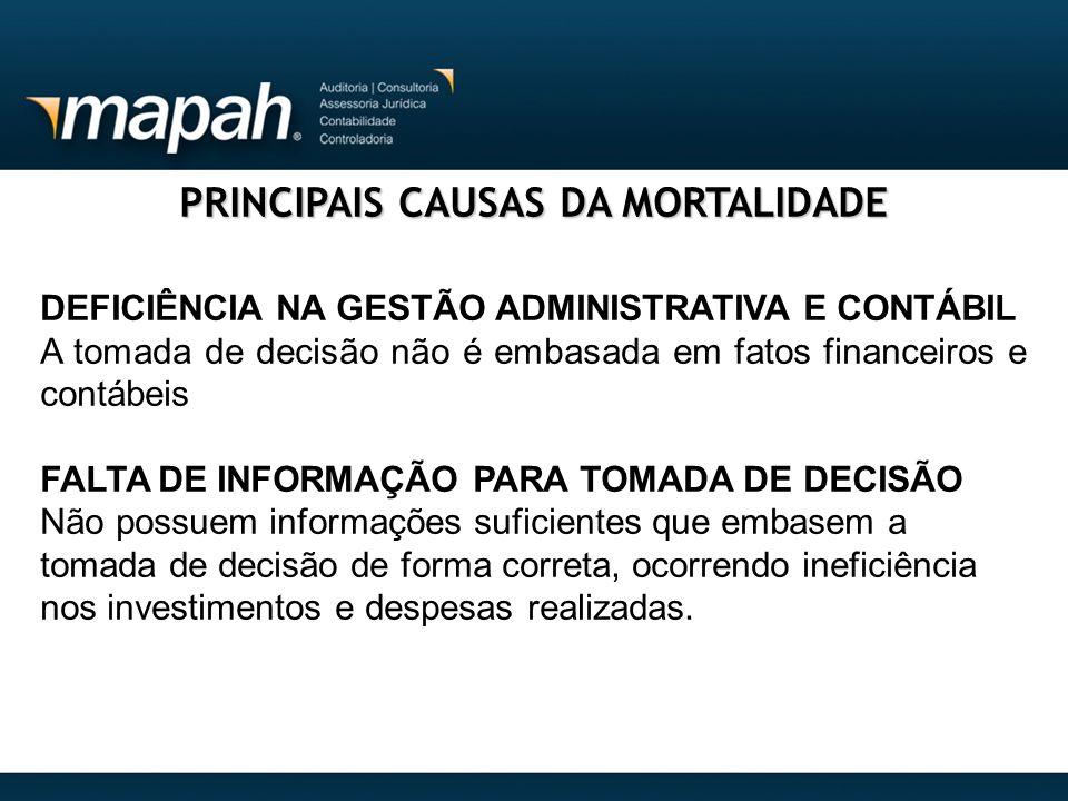 PRINCIPAIS CAUSAS DA MORTALIDADE DEFICIÊNCIA NA GESTÃO ADMINISTRATIVA E CONTÁBIL A tomada de decisão não é embasada em fatos financeiros e contábeis F