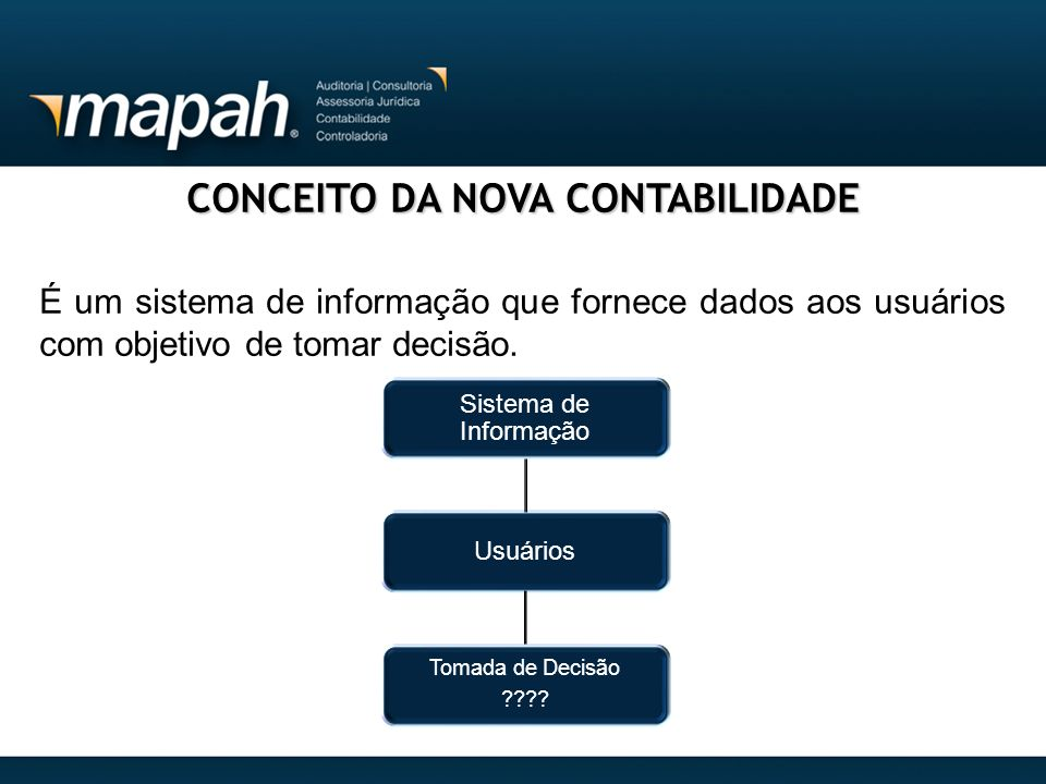 CONCEITO DA NOVA CONTABILIDADE É um sistema de informação que fornece dados aos usuários com objetivo de tomar decisão. Usuários Sistema de Informação