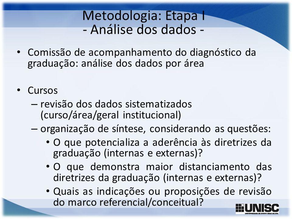 Metodologia: Etapa I - Análise dos dados - Comissão de acompanhamento do diagnóstico da graduação: análise dos dados por área Cursos – revisão dos dad