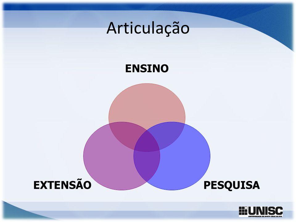 ENSINO PESQUISAEXTENSÃO Articulação