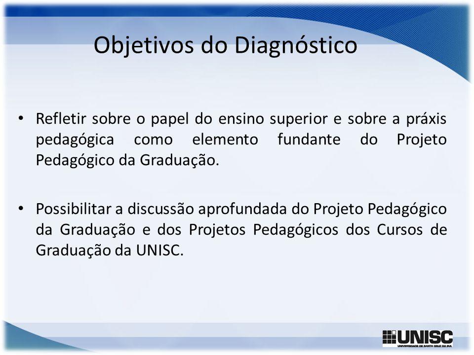 Objetivos do Diagnóstico Refletir sobre o papel do ensino superior e sobre a práxis pedagógica como elemento fundante do Projeto Pedagógico da Graduaç