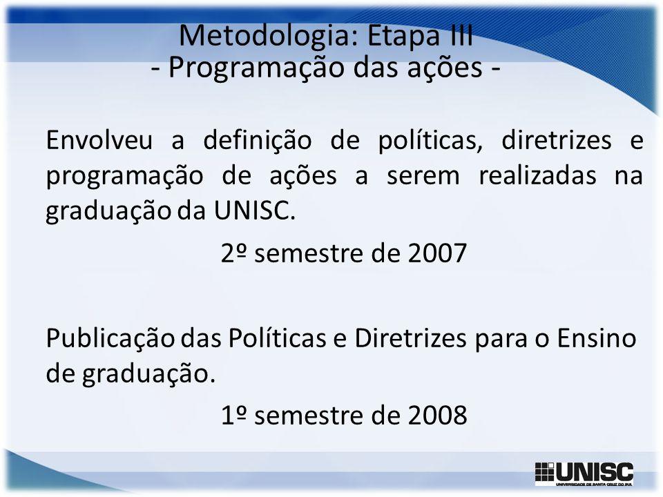 Metodologia: Etapa III - Programação das ações - Envolveu a definição de políticas, diretrizes e programação de ações a serem realizadas na graduação