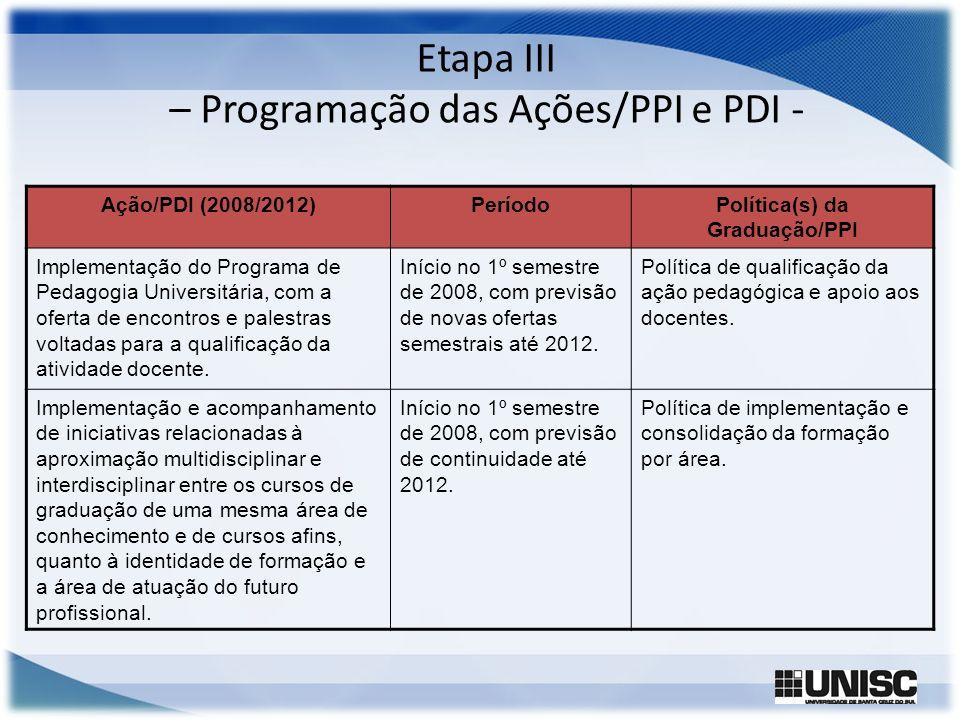 Etapa III – Programação das Ações/PPI e PDI - Ação/PDI (2008/2012)PeríodoPolítica(s) da Graduação/PPI Implementação do Programa de Pedagogia Universit