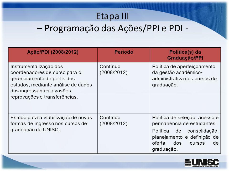 Etapa III – Programação das Ações/PPI e PDI - Ação/PDI (2008/2012)PeríodoPolítica(s) da Graduação/PPI Instrumentalização dos coordenadores de curso pa