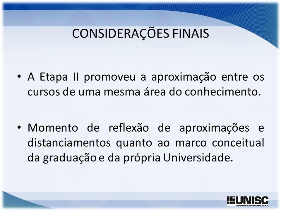CONSIDERAÇÕES FINAIS A Etapa II promoveu a aproximação entre os cursos de uma mesma área do conhecimento. Momento de reflexão de aproximações e distan