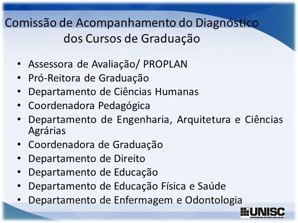 Comissão de Acompanhamento do Diagnóstico dos Cursos de Graduação Assessora de Avaliação/ PROPLAN Pró-Reitora de Graduação Departamento de Ciências Hu