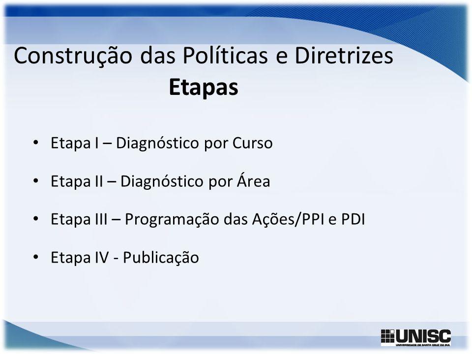 Construção das Políticas e Diretrizes Etapas Etapa I – Diagnóstico por Curso Etapa II – Diagnóstico por Área Etapa III – Programação das Ações/PPI e P