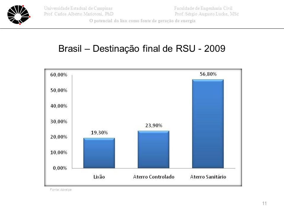 11 Universidade Estadual de Campinas Faculdade de Engenharia Civil Prof.