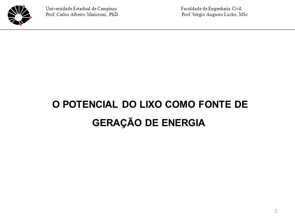 23 Rendimentos no processamento Universidade Estadual de Campinas Faculdade de Engenharia Civil Prof.
