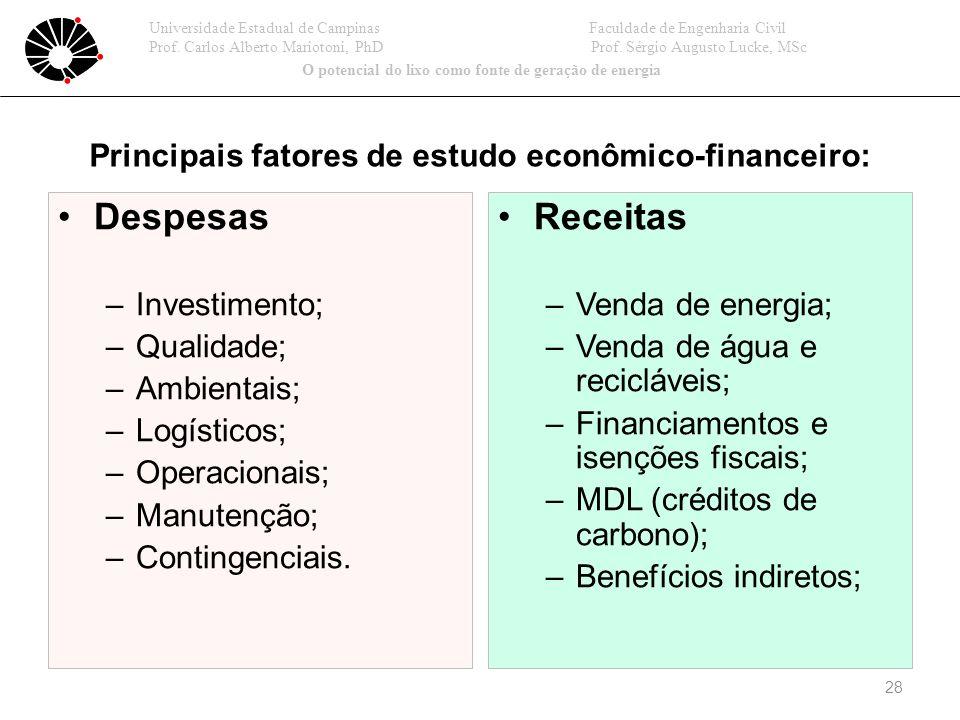 Despesas –Investimento; –Qualidade; –Ambientais; –Logísticos; –Operacionais; –Manutenção; –Contingenciais.