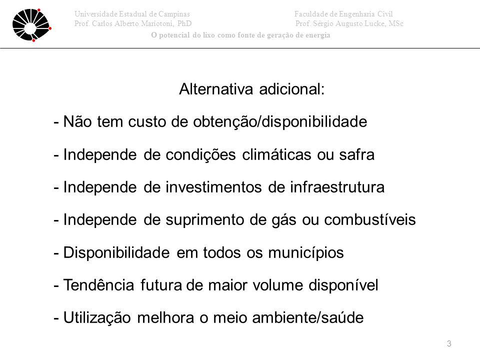 4 L I X O Universidade Estadual de Campinas Faculdade de Engenharia Civil Prof.