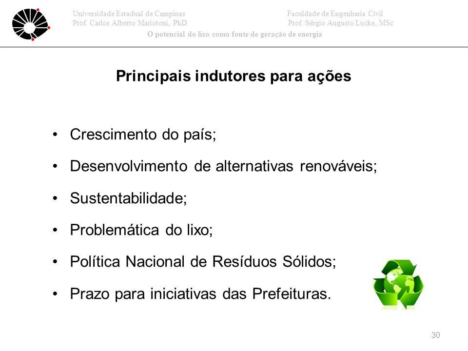 Crescimento do país; Desenvolvimento de alternativas renováveis; Sustentabilidade; Problemática do lixo; Política Nacional de Resíduos Sólidos; Prazo para iniciativas das Prefeituras.