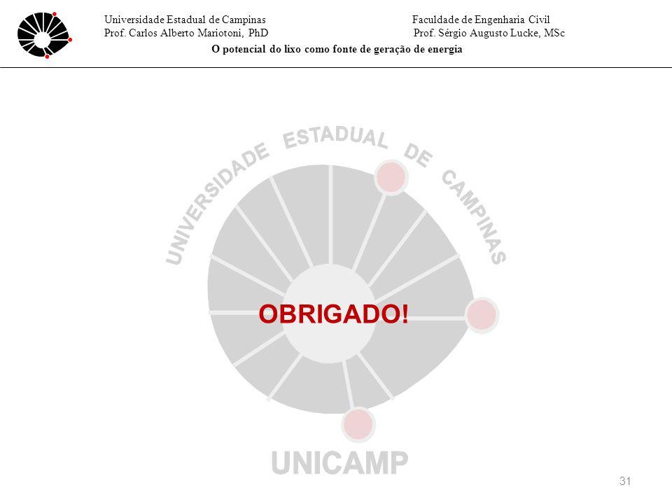 31 OBRIGADO.Universidade Estadual de Campinas Faculdade de Engenharia Civil Prof.