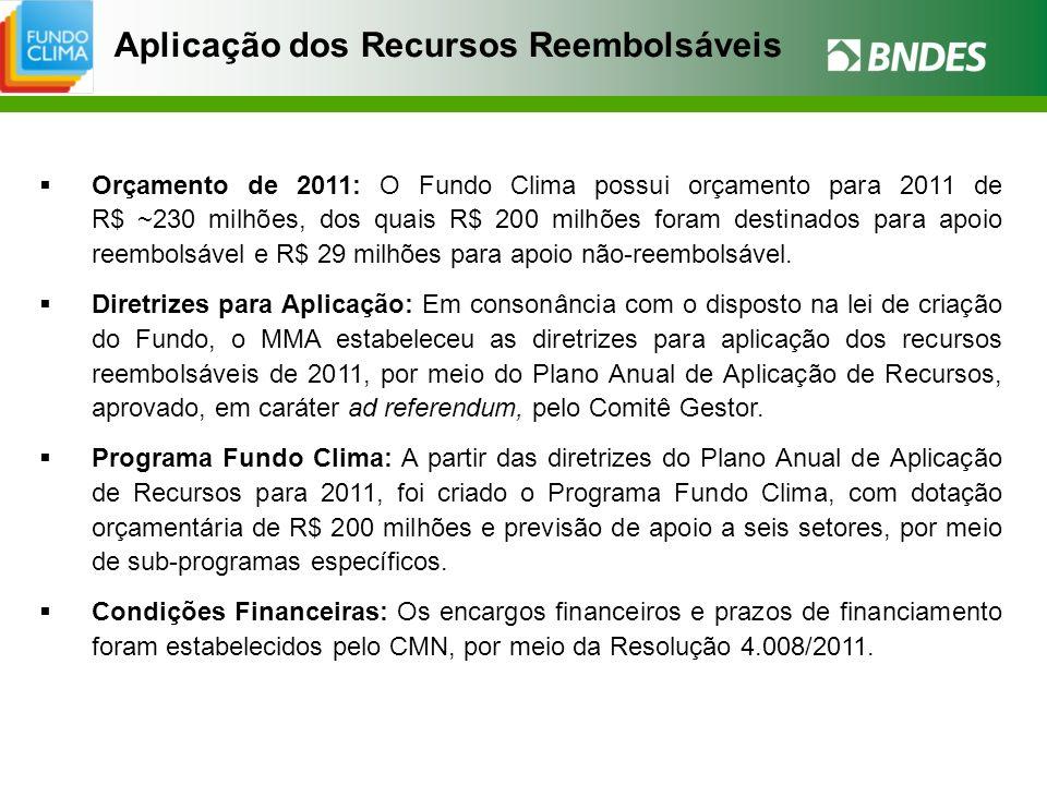 Aplicação dos Recursos Reembolsáveis Orçamento de 2011: O Fundo Clima possui orçamento para 2011 de R$ ~230 milhões, dos quais R$ 200 milhões foram de