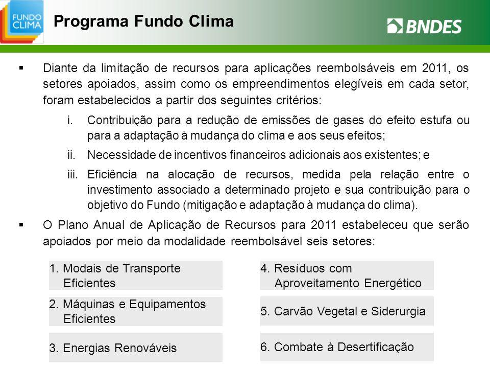 Programa Fundo Clima Diante da limitação de recursos para aplicações reembolsáveis em 2011, os setores apoiados, assim como os empreendimentos elegíve