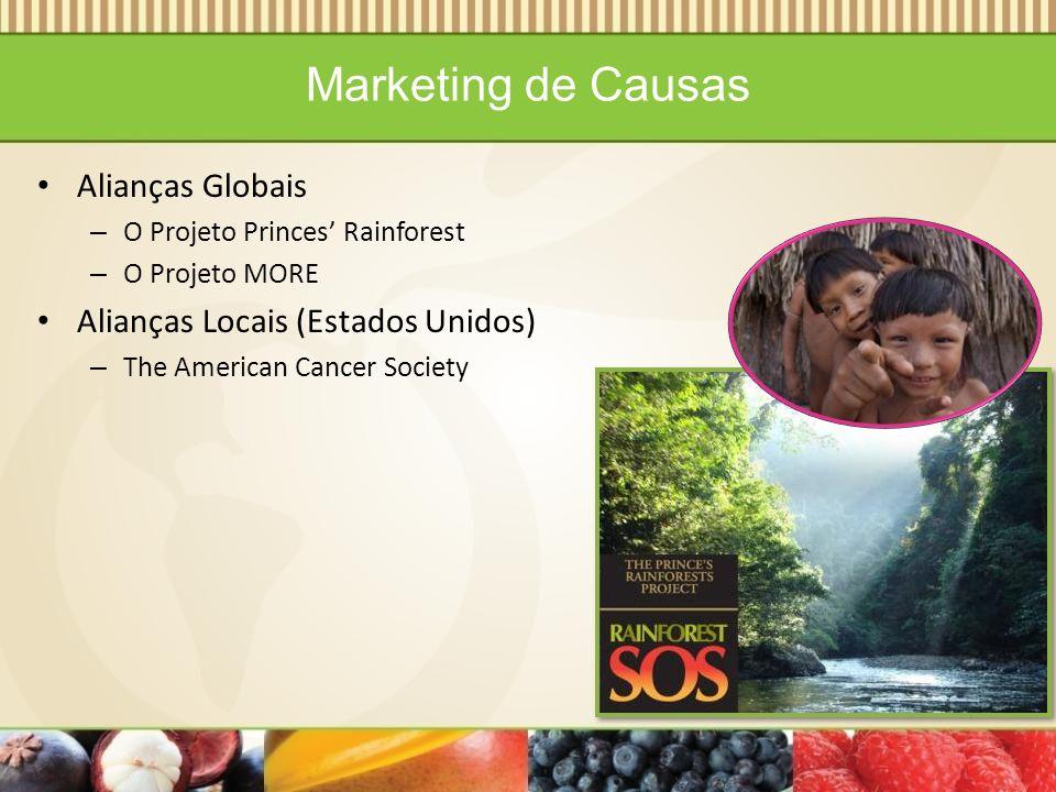 Marketing de Causas Alianças Globais – O Projeto Princes Rainforest – O Projeto MORE Alianças Locais (Estados Unidos) – The American Cancer Society