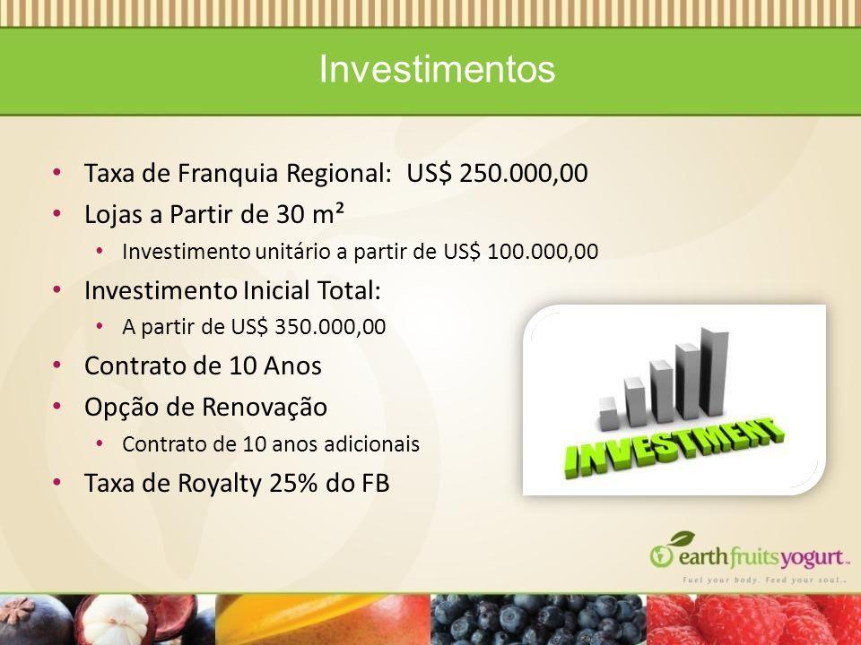 Investimentos Taxa de Franquia Regional: US$ 250.000,00 Lojas a Partir de 30 m² Investimento unitário a partir de US$ 100.000,00 Investimento Inicial Total: A partir de US$ 350.000,00 Contrato de 10 Anos Opção de Renovação Contrato de 10 anos adicionais Taxa de Royalty 25% do FB
