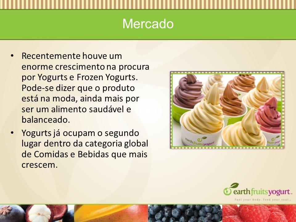 Mercado Recentemente houve um enorme crescimento na procura por Yogurts e Frozen Yogurts.
