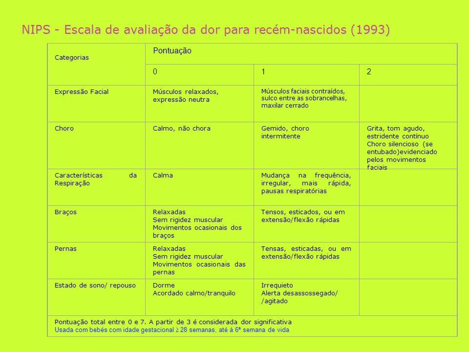 NIPS - Escala de avaliação da dor para recém-nascidos (1993) CategoriasPontuação 012 Expressão Facial Músculos relaxados, expressão neutra Músculos fa