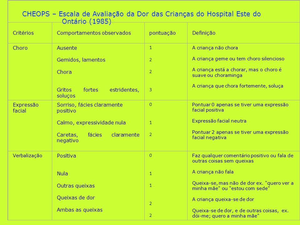 CHEOPS – Escala de Avaliação da Dor das Crianças do Hospital Este do CHEOPS – Escala de Avaliação da Dor das Crianças do Hospital Este do Ontário (198