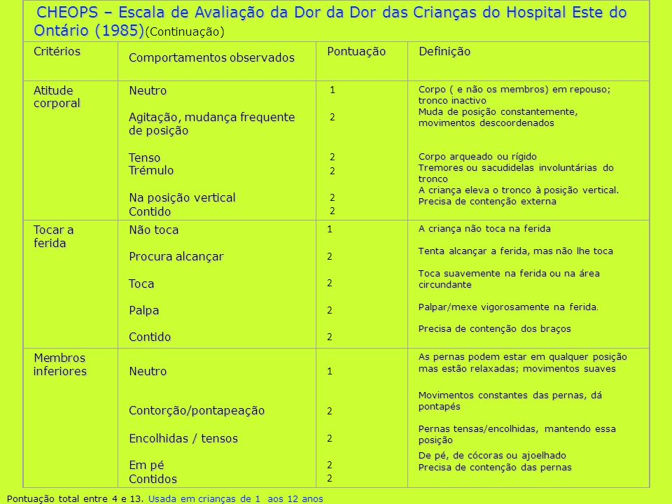 CHEOPS – Escala de Avaliação da Dor da Dor das Crianças do Hospital Este do Ontário (1985) CHEOPS – Escala de Avaliação da Dor da Dor das Crianças do