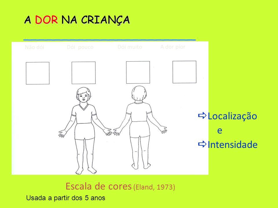 A DOR NA CRIANÇA ______________________ Escala de cores (Eland, 1973) Não dói Dói pouco Dói muito A dor pior Usada a partir dos 5 anos Localização e I