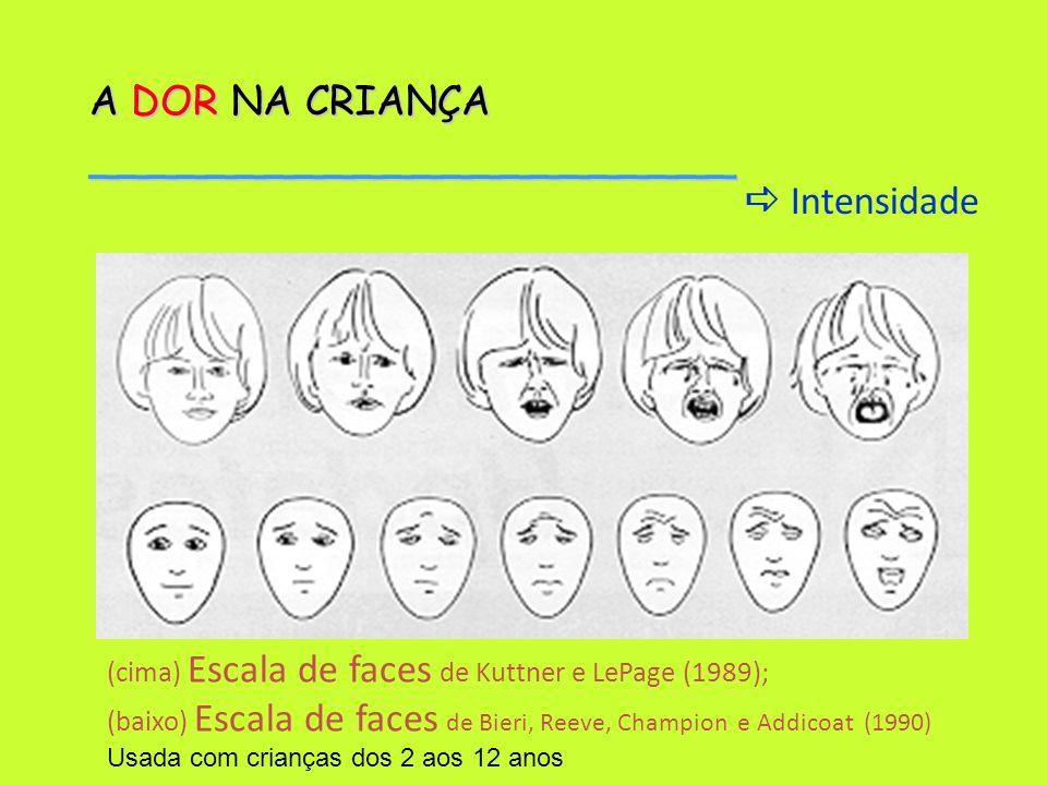 A DOR NA CRIANÇA ______________________ (cima) Escala de faces de Kuttner e LePage (1989); (baixo) Escala de faces de Bieri, Reeve, Champion e Addicoa