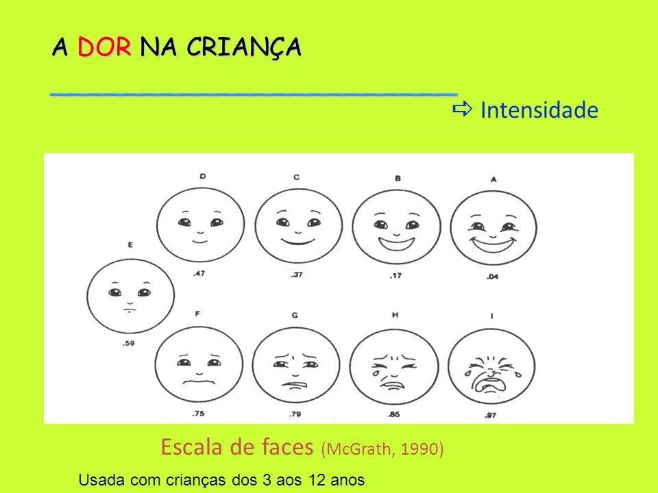 A DOR NA CRIANÇA ______________________ Escala de faces (McGrath, 1990) Usada com crianças dos 3 aos 12 anos Intensidade