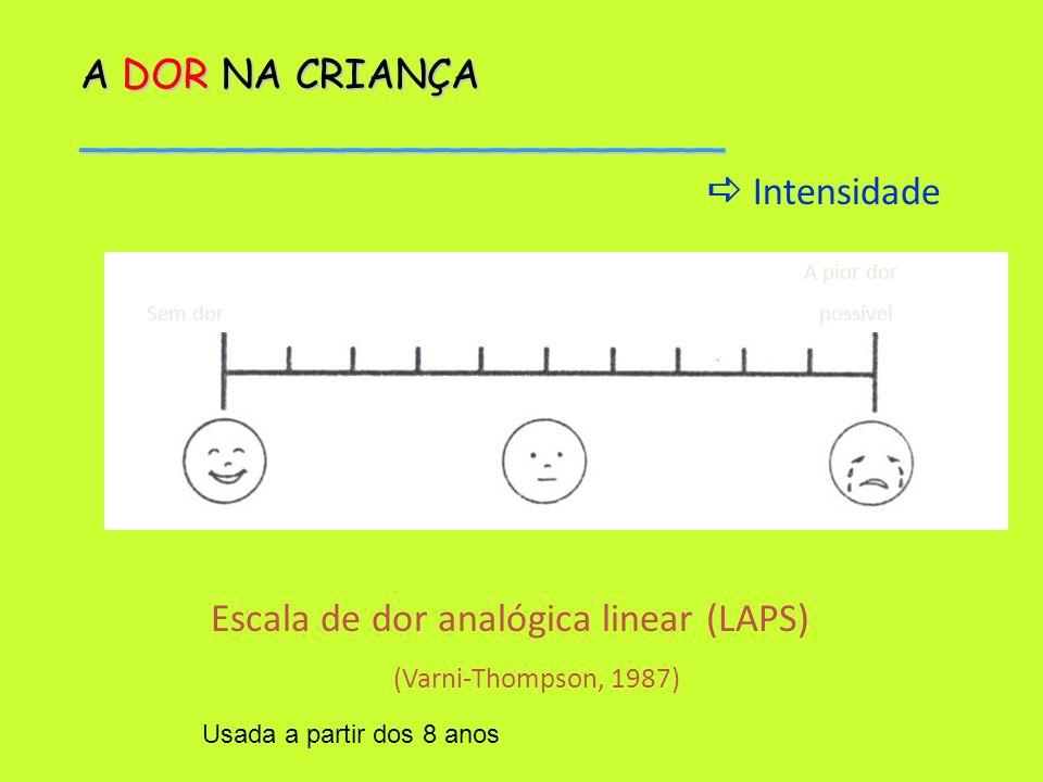 A DOR NA CRIANÇA ______________________ A pior dor Sem dor possível Escala de dor analógica linear (LAPS) (Varni-Thompson, 1987) Usada a partir dos 8