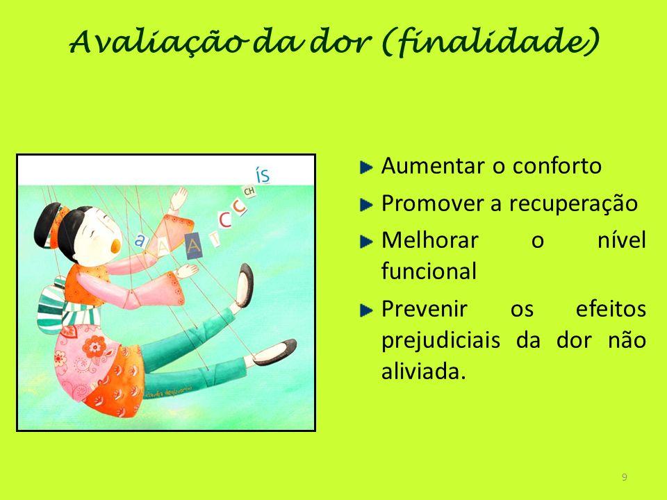 9 Avaliação da dor (finalidade) Aumentar o conforto Promover a recuperação Melhorar o nível funcional Prevenir os efeitos prejudiciais da dor não aliv