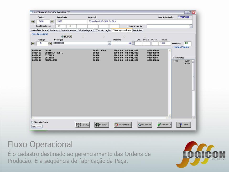 Fluxo Operacional É o cadastro destinado ao gerenciamento das Ordens de Produção. É a seqüência de fabricação da Peça.