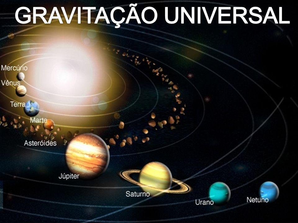 FÍSICA-Tomás Gravitação Universal Um pouco de História: A gravitação universal tem haver com os corpos do Sistema Solar.Durante séculos,houveram muitas teorias sobre o Sol,os planetas e como funcionava a mecânica do universo.