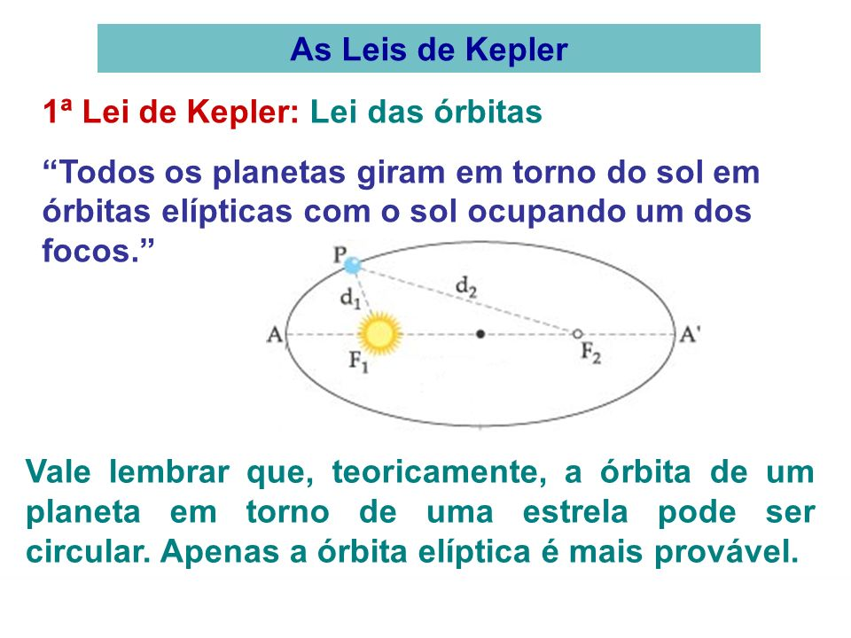 FÍSICA-Tomás Gravitação Universal As Leis de Kepler 1ª Lei de Kepler: Lei das órbitas Todos os planetas giram em torno do sol em órbitas elípticas com